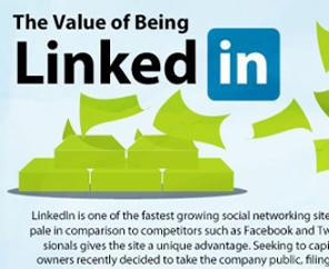 LinkedIn reaches 100m followers: [Infographic]