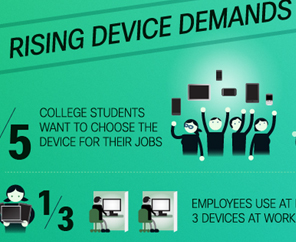 End the Office? Students Want Right to Work From Home