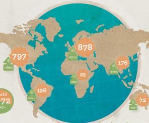 2000 Coworking Spaces worldwide!